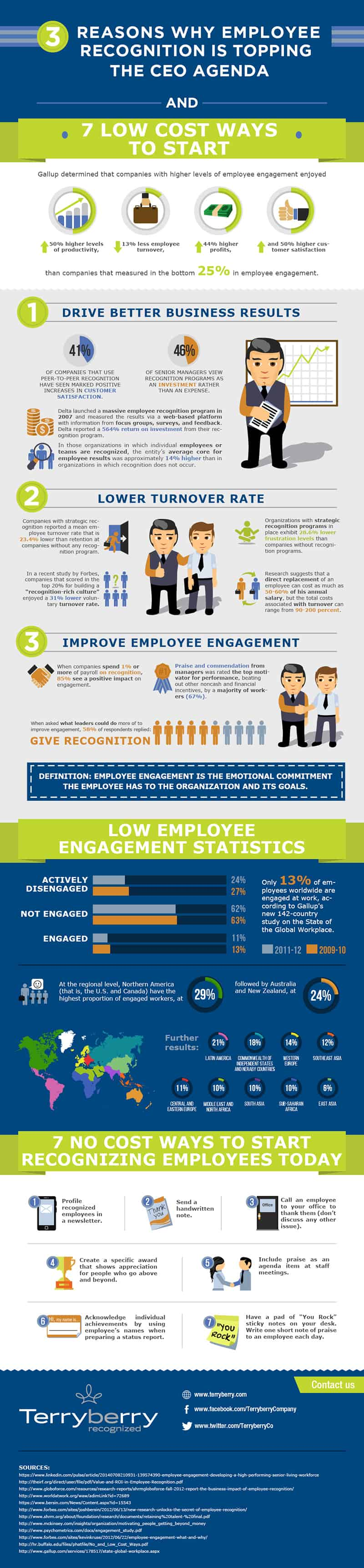 Employee-Recognition-Infographic-800x3440