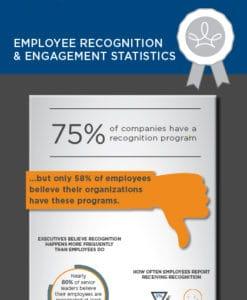 importance of rewarding employees