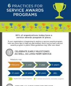why employee recognition is important terryberry