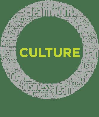 Build Culture
