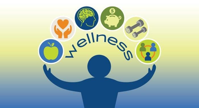 Successful Ideas For Wellness Programs